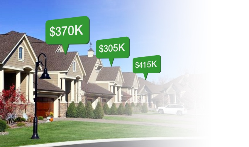 determining your homes value